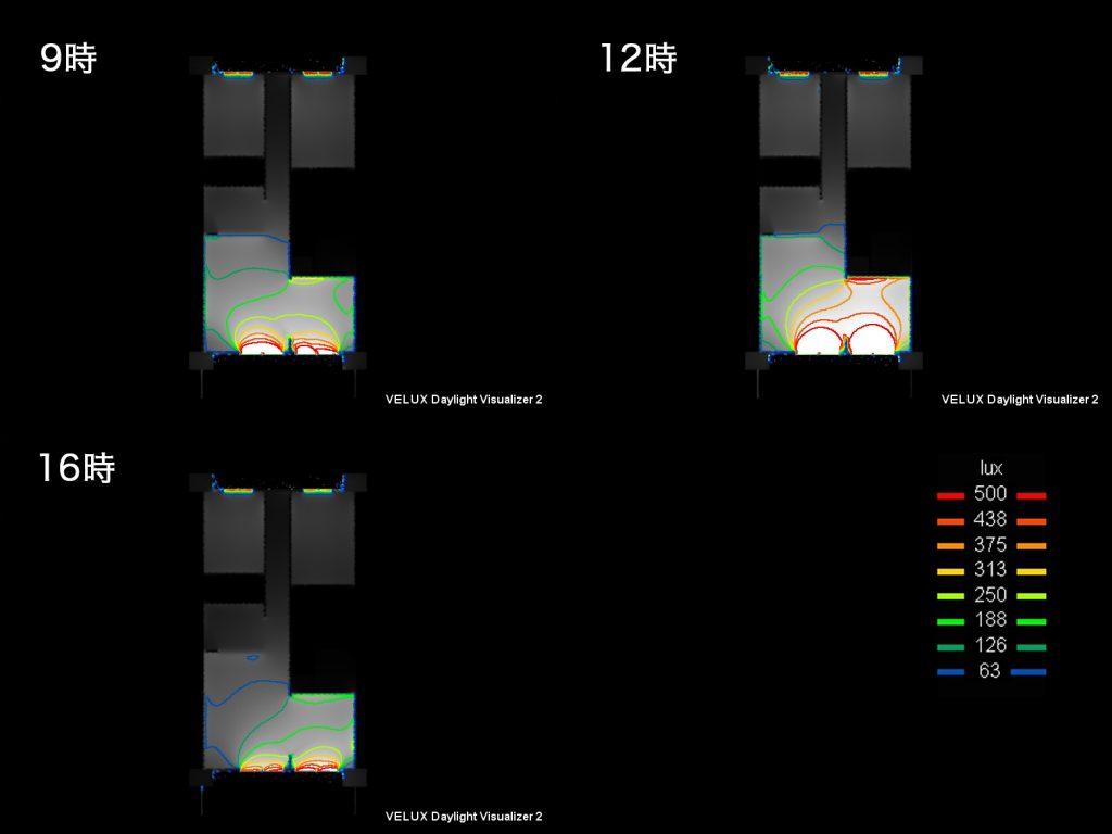南向き 時間帯別 日当たりシミュレーション(春秋分)