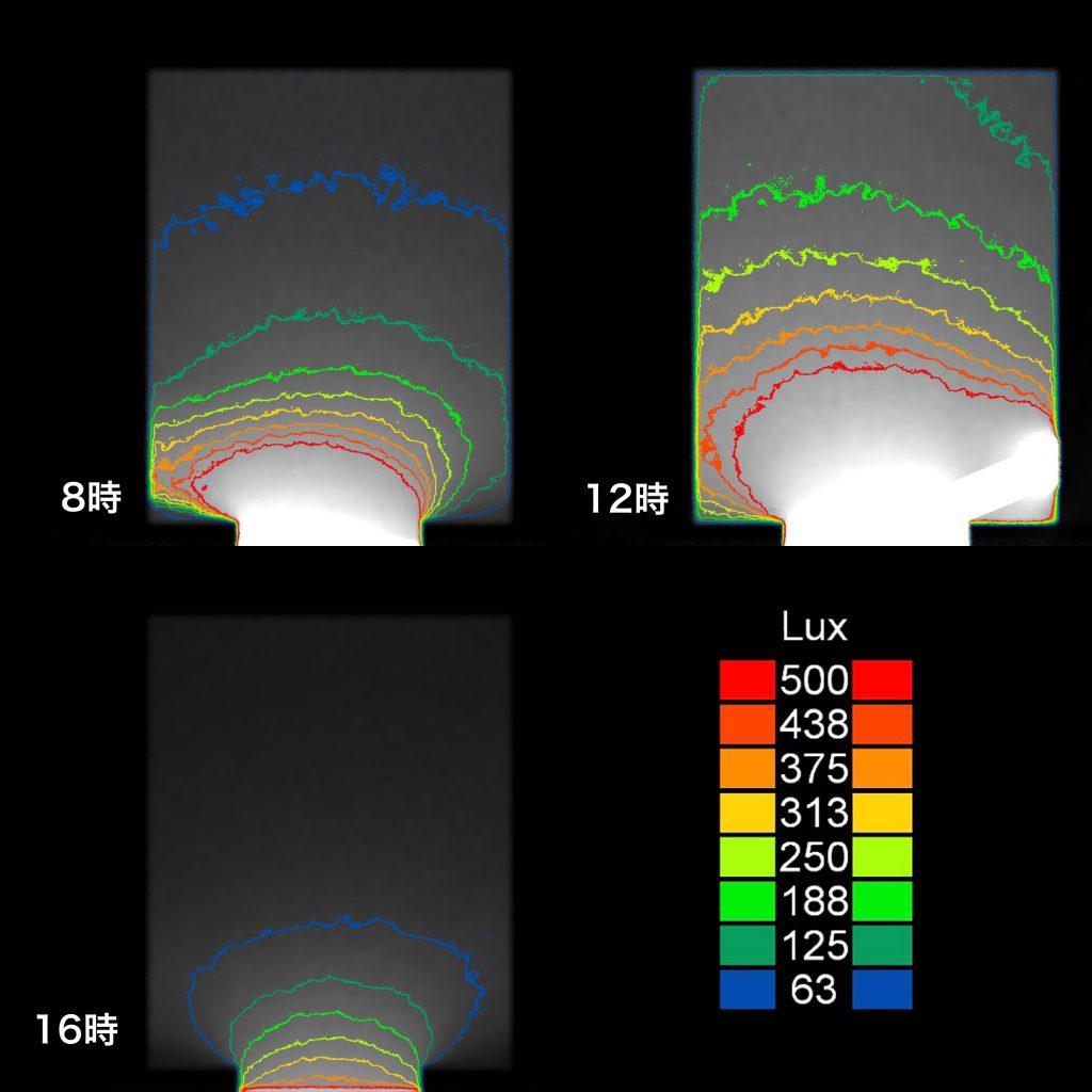1階リビング 冬至採光シミュレーション