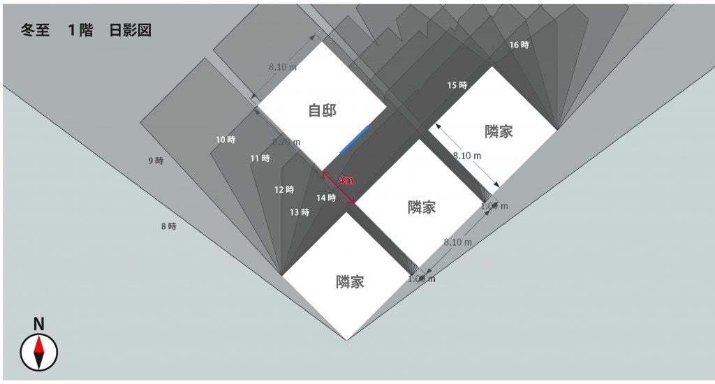 南東4m 1階 冬至の1階日影図