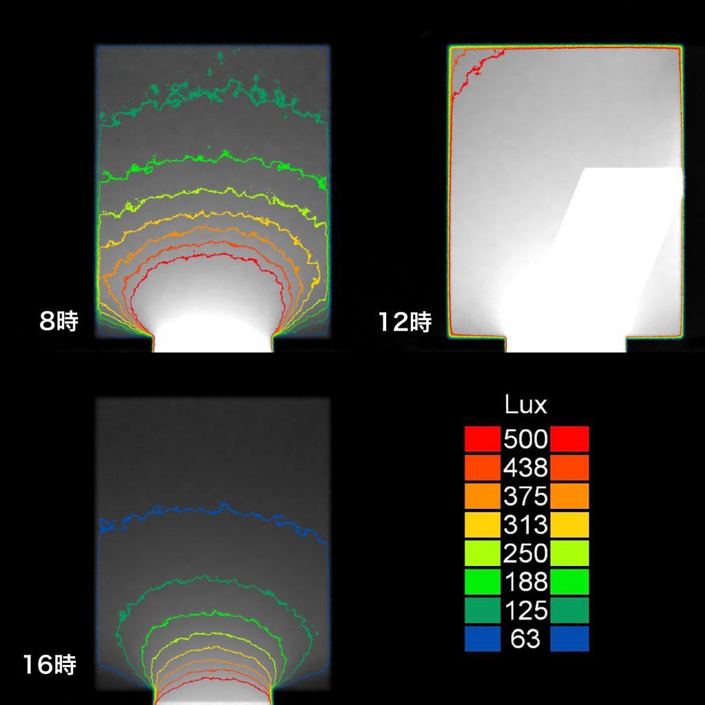 南8m 2階リビング 冬至採光シミュレーション