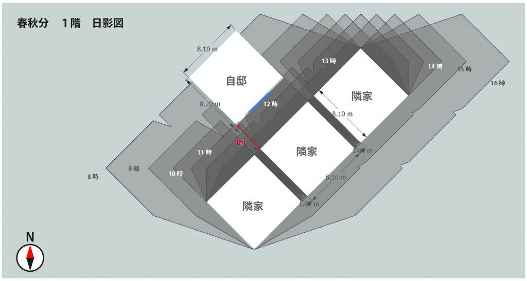南東4m 1階 春秋分の1階日影図