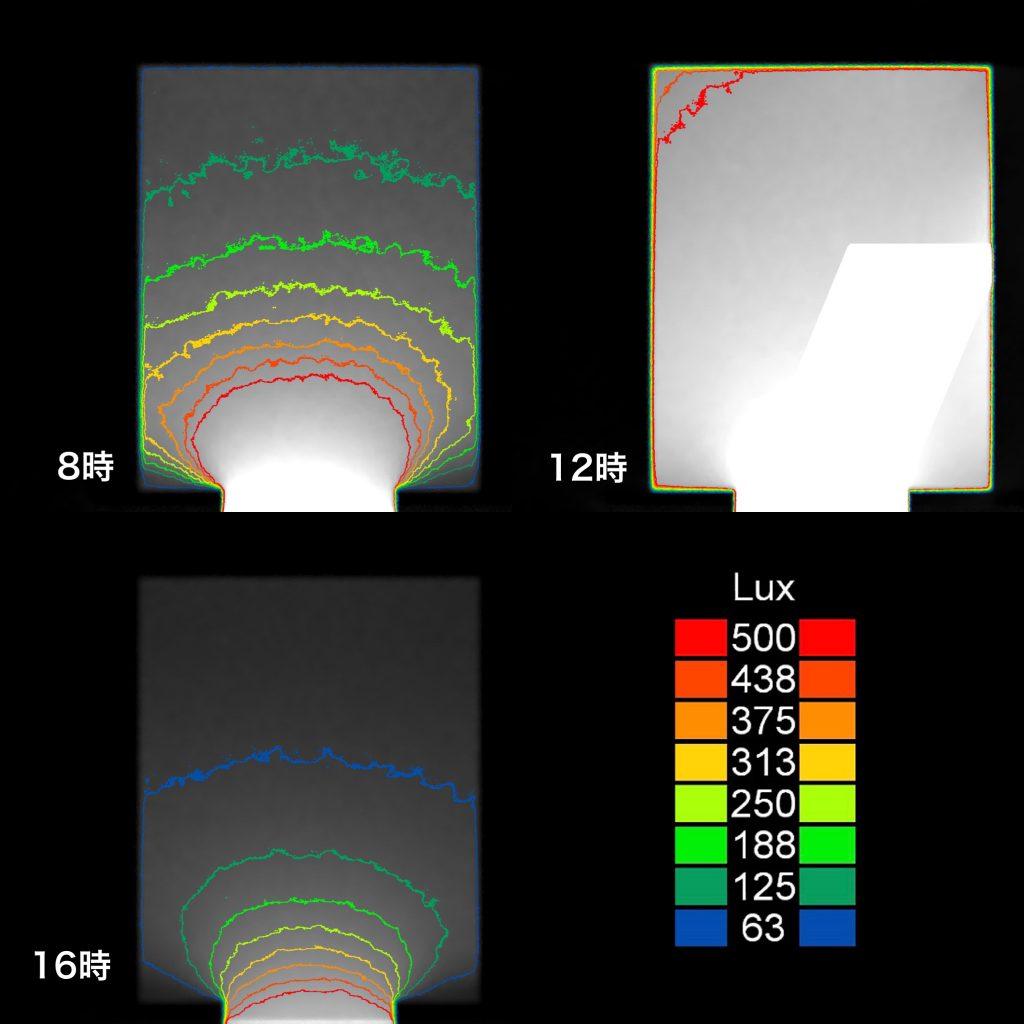 南6m 2階リビング 冬至採光シミュレーション