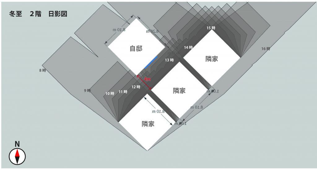 南東4m 冬至の2階日影図