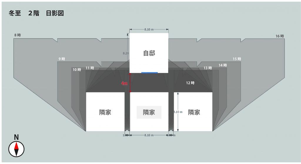 南4m 冬至の2階日影図
