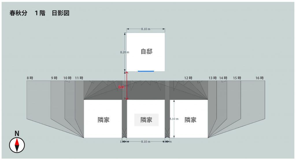 南6m 春秋分の1階日影図