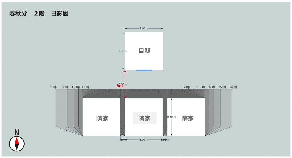 南6m 春秋分の2階日影図