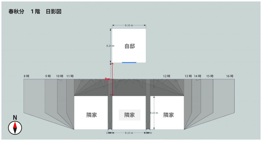南8m 春秋分の1階日影図