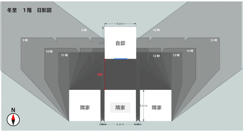 南8m 冬至の1階日影図
