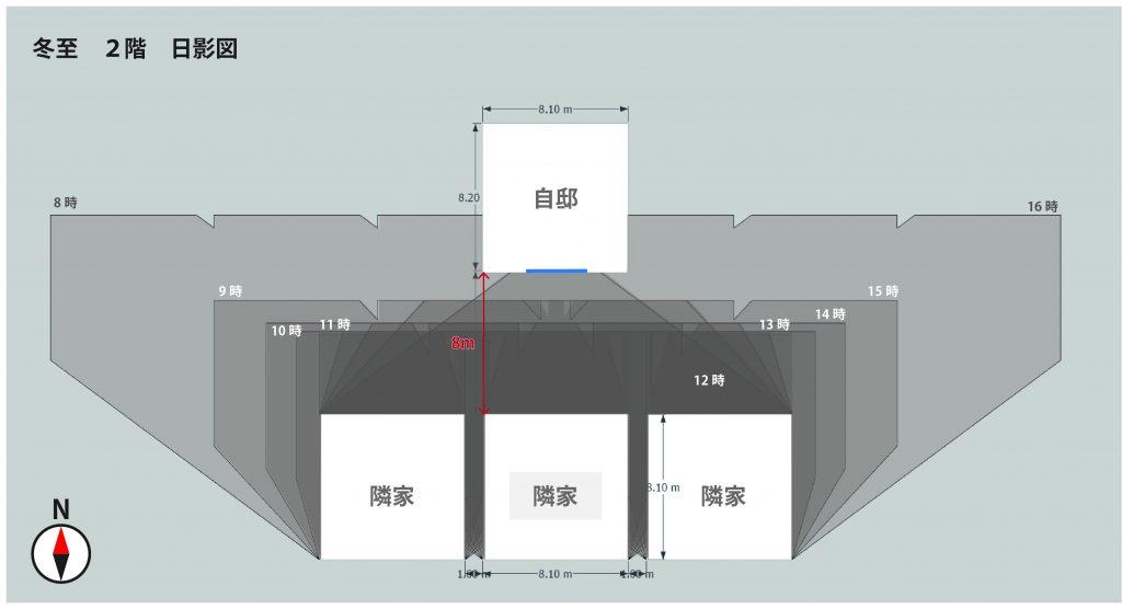 南8m 冬至の2階日影図