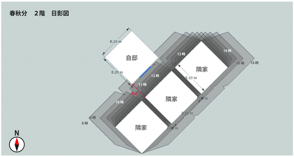 南東4m 春秋分の2階日影図