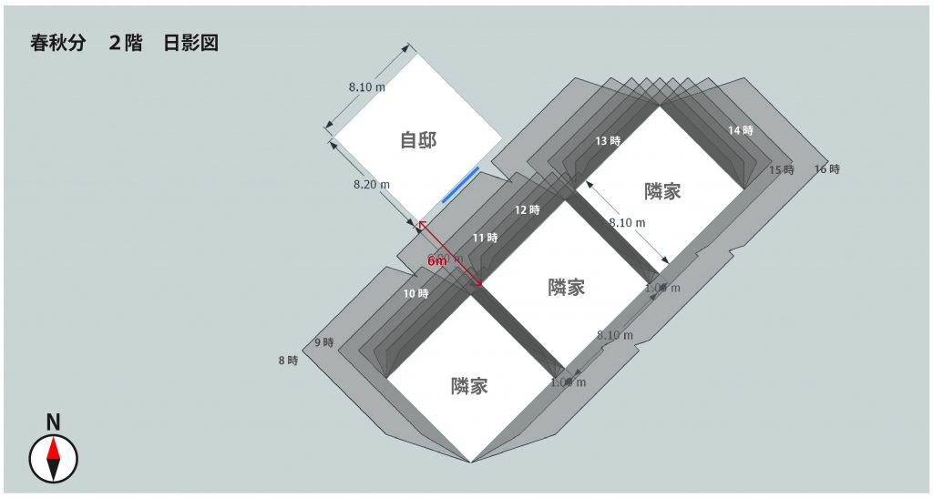 南東 春秋分の2階日影図