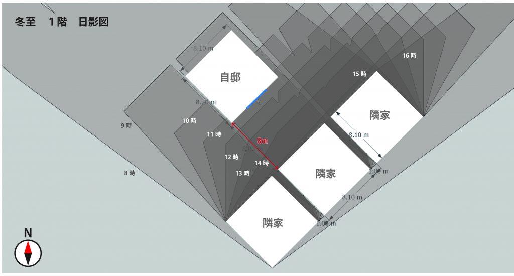 南東8m 冬至の1階日影図