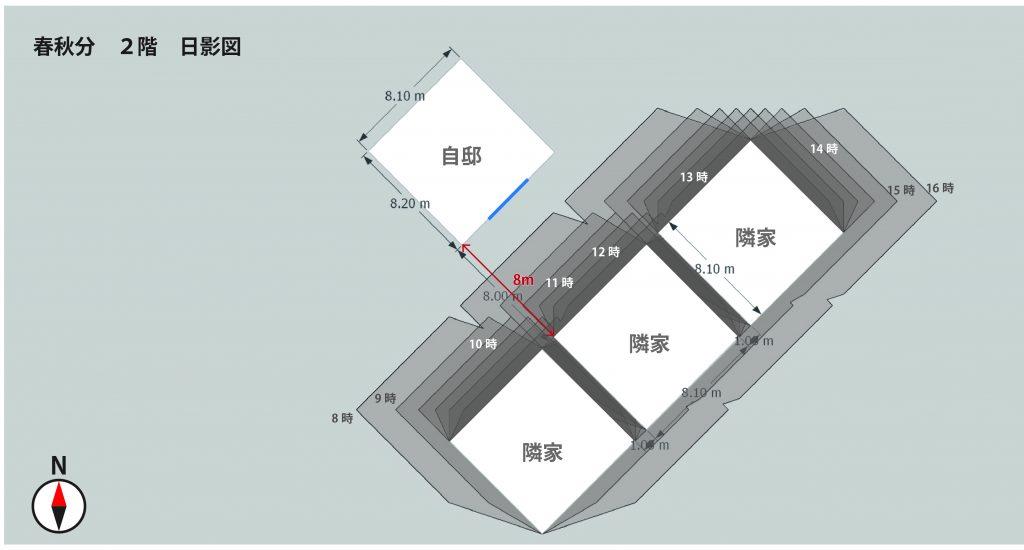 南東8m 春秋分の2階日影図