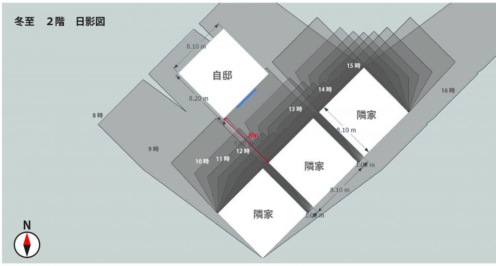 南東8m 冬至の2階日影図